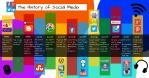 The History of Social Media (1)