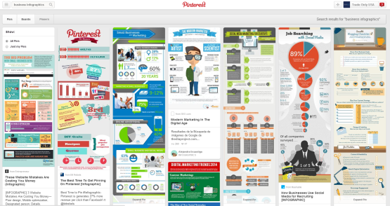 Pinterest Business Infographics